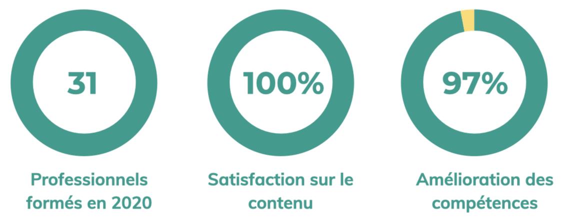Rapport évaluation qualité formation